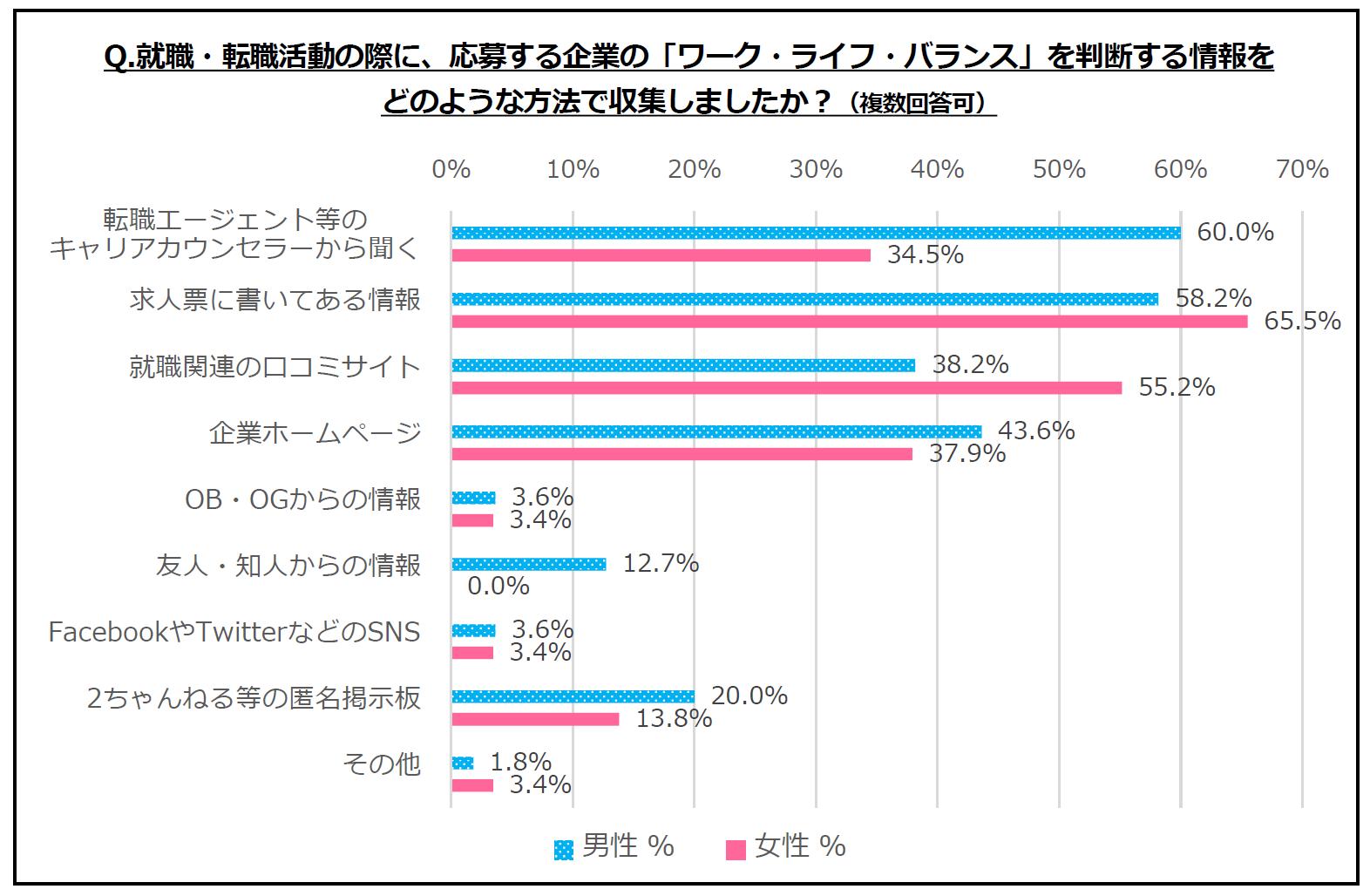 graph_05