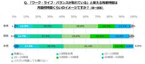 graph_06