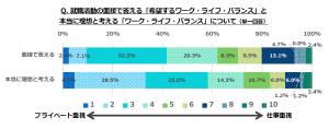 graph_07